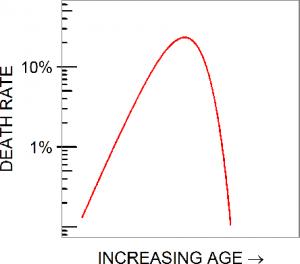 pdf.plot